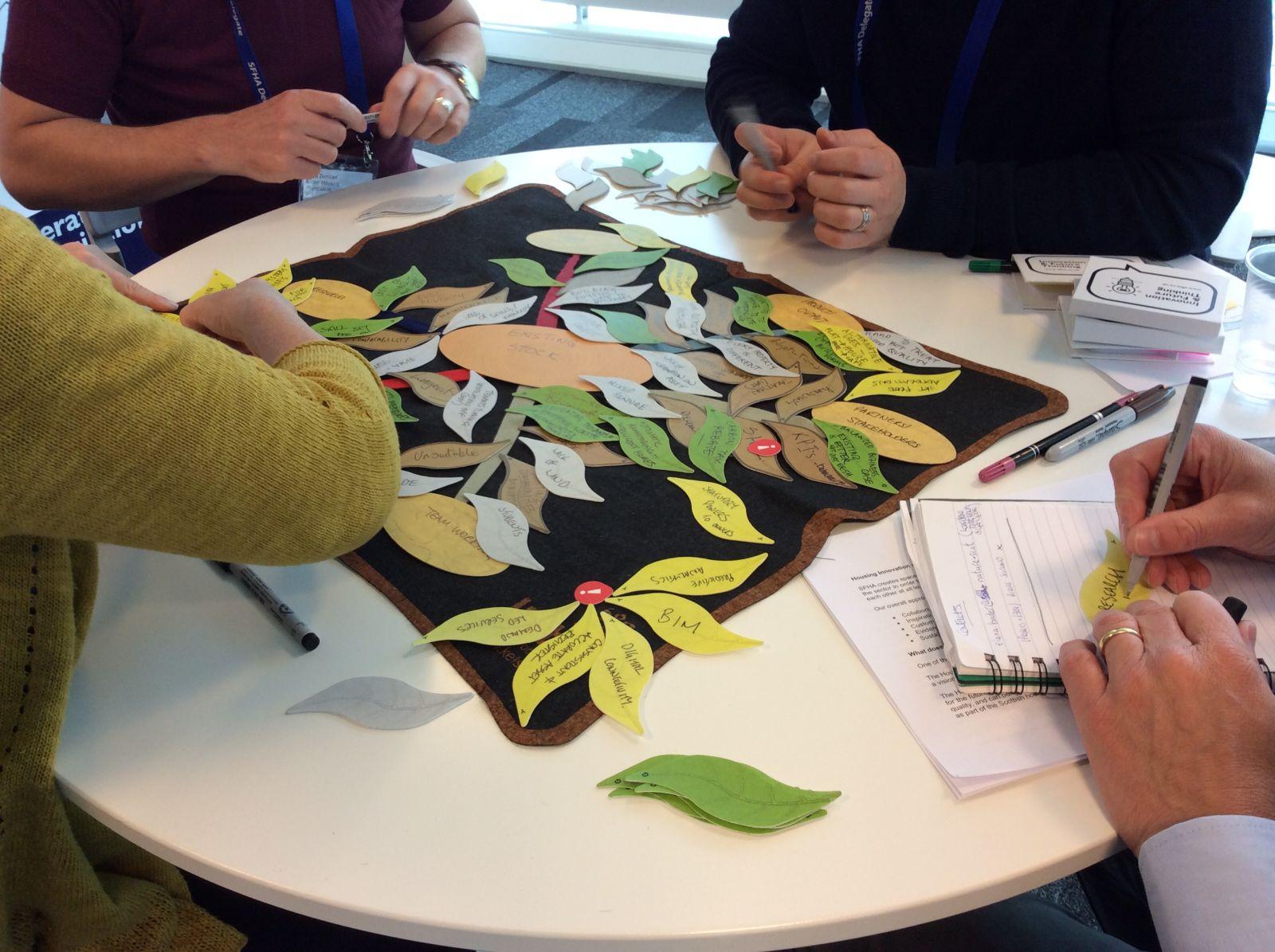 Workshop participants sitting around a mini Ketso felt